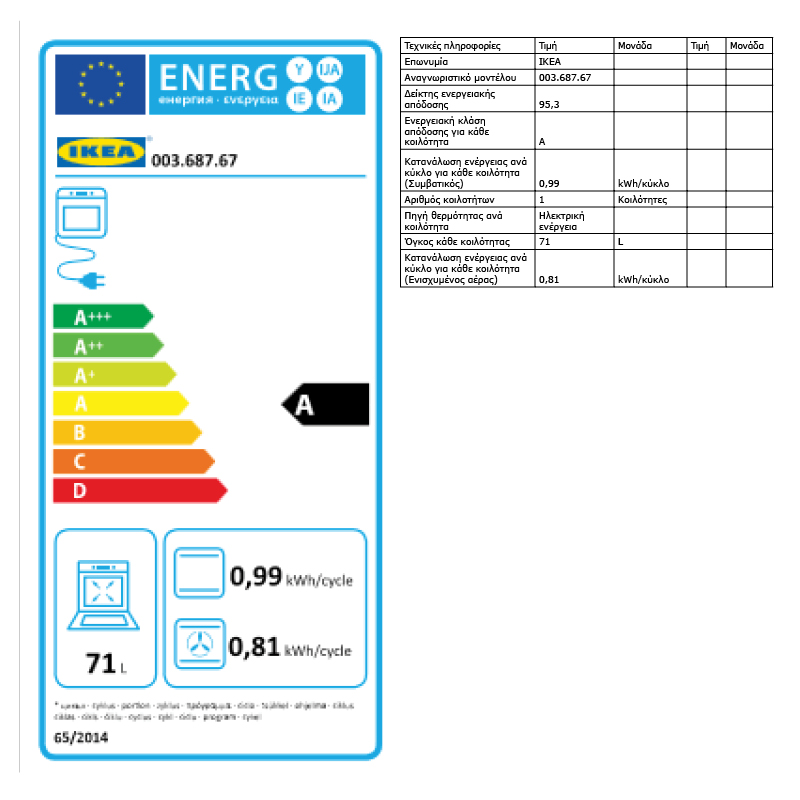 Energy Label Of: 00368767