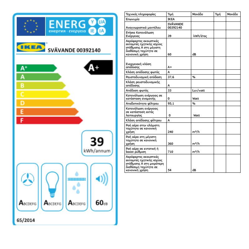 Energy Label Of: 40389089