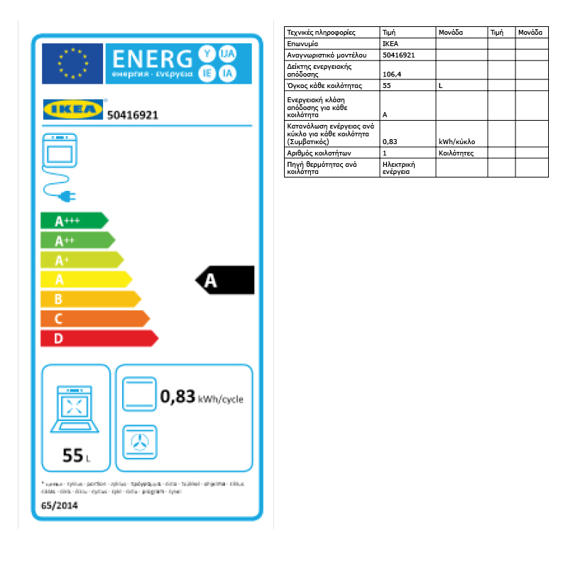 Energy Label Of: 50416921
