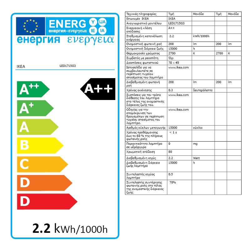 Energy Label Of: 70371894