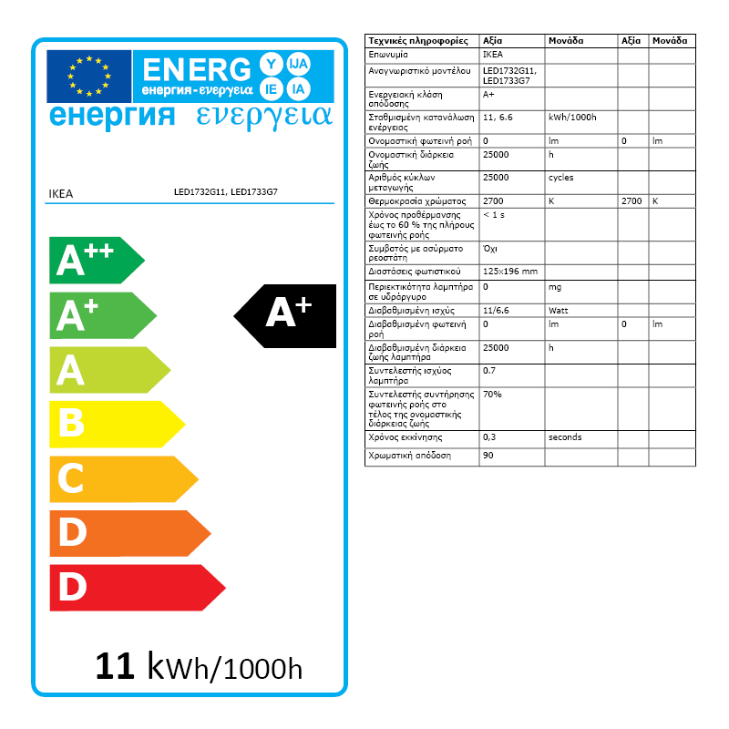 Energy Label Of: 90406878