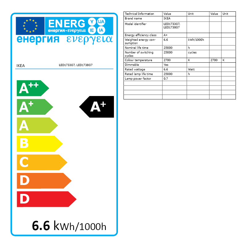 Energy Label Of: 80408585